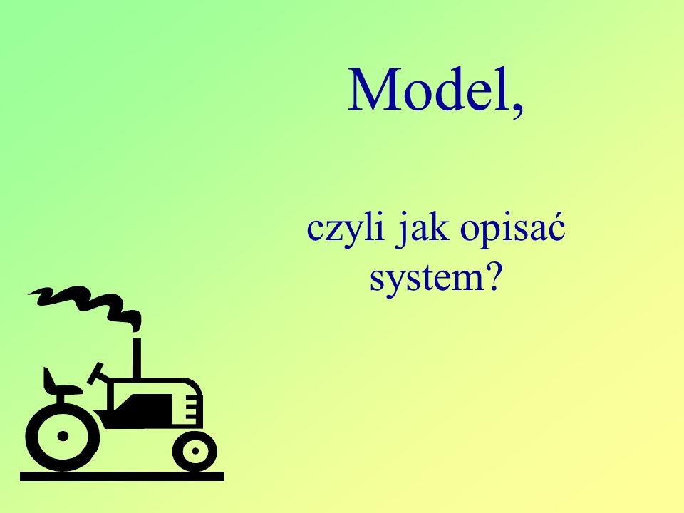 Model, czyli jak opisać system?