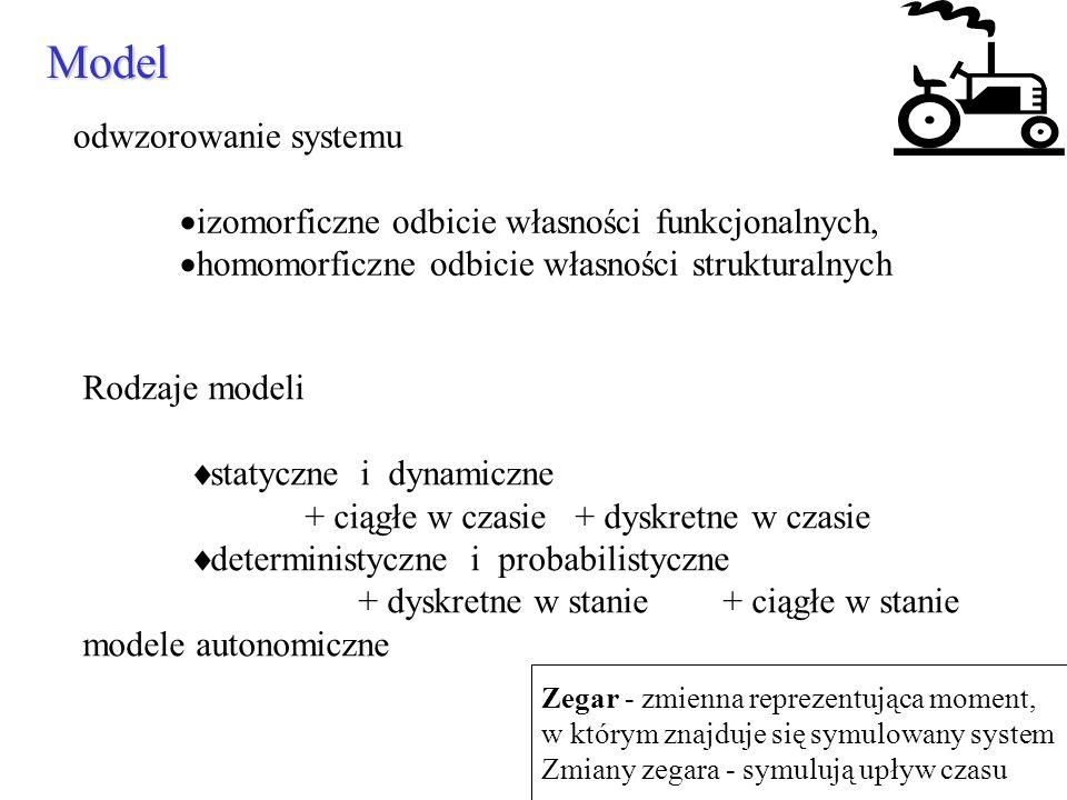 Rodzaje modeli statyczne i dynamiczne + ciągłe w czasie + dyskretne w czasie deterministyczne i probabilistyczne + dyskretne w stanie + ciągłe w stani