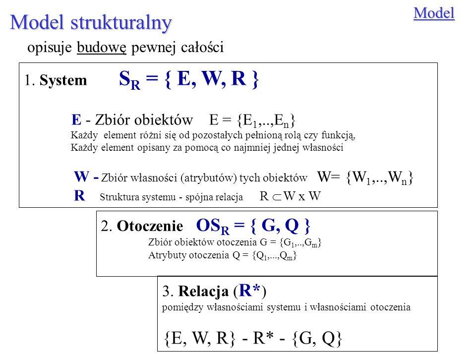 Model strukturalny opisuje budowę pewnej całościModel 1. System S R = { E, W, R } E - Zbiór obiektów E = {E 1,..,E n } Każdy element różni się od pozo