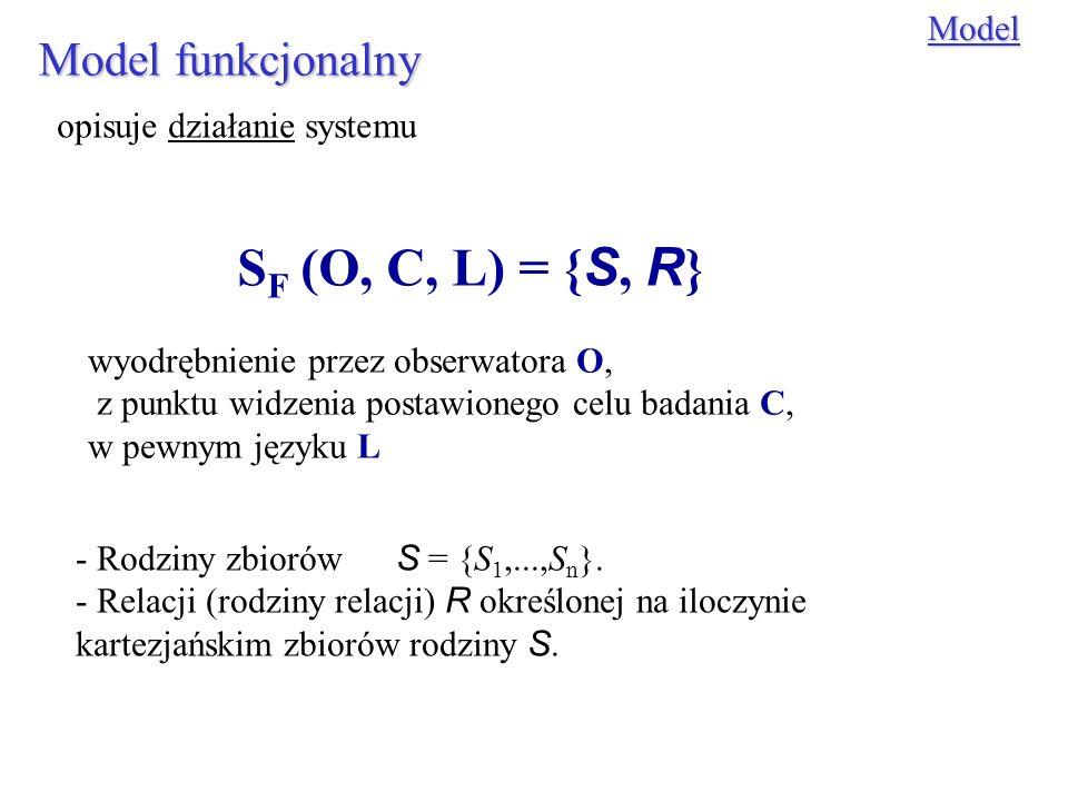 S F (O, C, L) = { S, R }Model Model funkcjonalny opisuje działanie systemu wyodrębnienie przez obserwatora O, z punktu widzenia postawionego celu bada