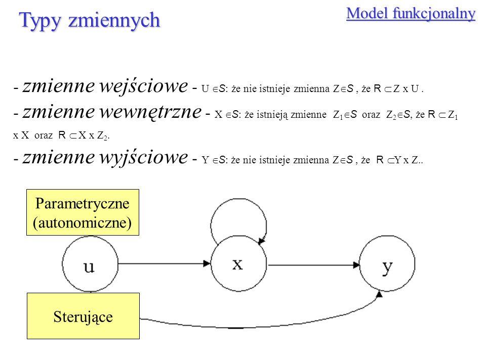 - zmienne wejściowe - U S : że nie istnieje zmienna Z S, że R Z x U. - zmienne wewnętrzne - X S : że istnieją zmienne Z 1 S oraz Z 2 S, że R Z 1 x X o