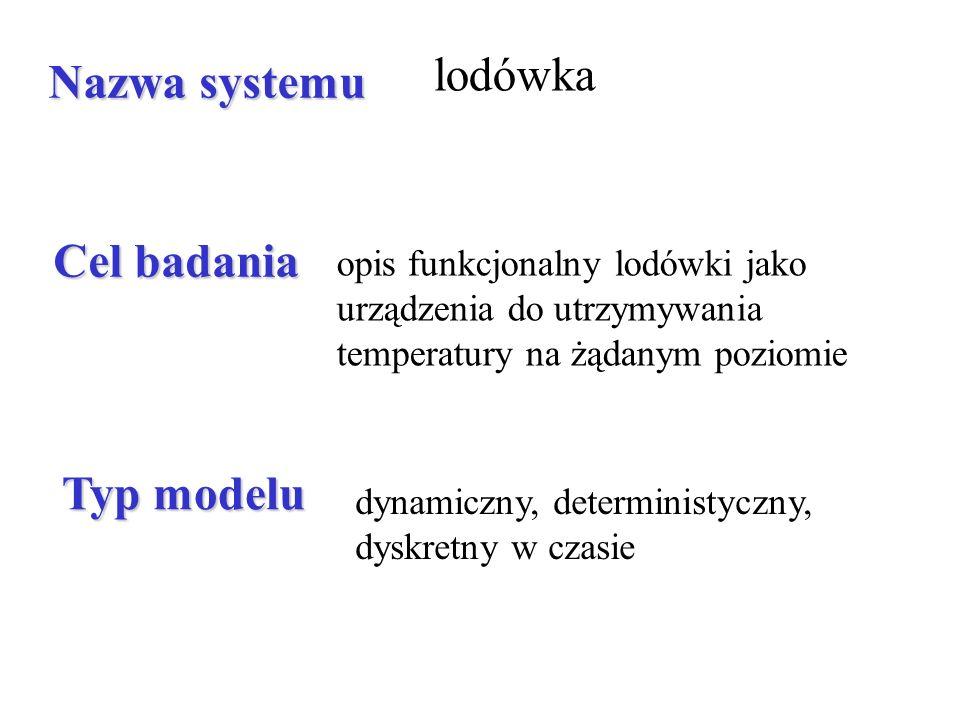 Nazwa systemu lodówka Cel badania opis funkcjonalny lodówki jako urządzenia do utrzymywania temperatury na żądanym poziomie Typ modelu dynamiczny, det