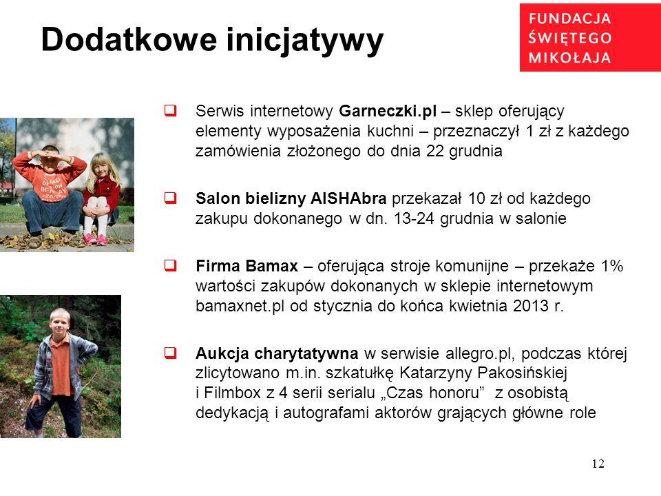 12 Dodatkowe inicjatywy Serwis internetowy Garneczki.pl – sklep oferujący elementy wyposażenia kuchni – przeznaczył 1 zł z każdego zamówienia złożoneg