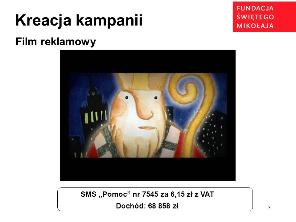 3 Kreacja kampanii SMS Pomoc nr 7545 za 6,15 zł z VAT Dochód: 68 858 zł Film reklamowy