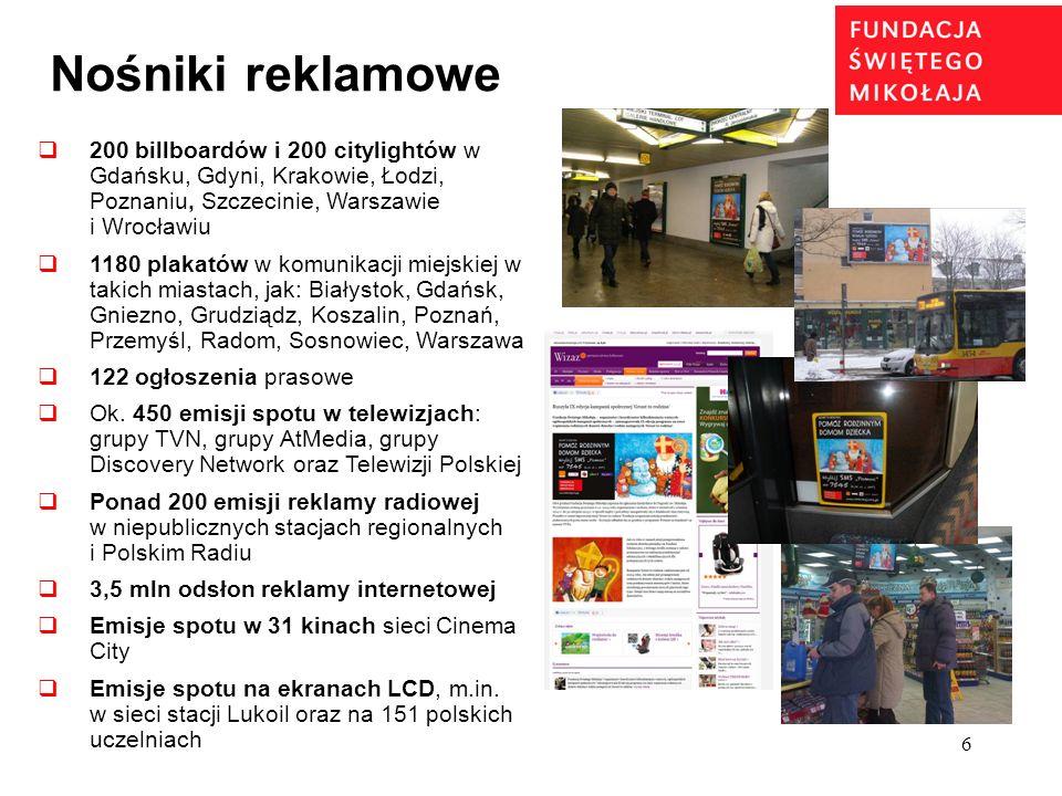 6 Nośniki reklamowe 200 billboardów i 200 citylightów w Gdańsku, Gdyni, Krakowie, Łodzi, Poznaniu, Szczecinie, Warszawie i Wrocławiu 1180 plakatów w k