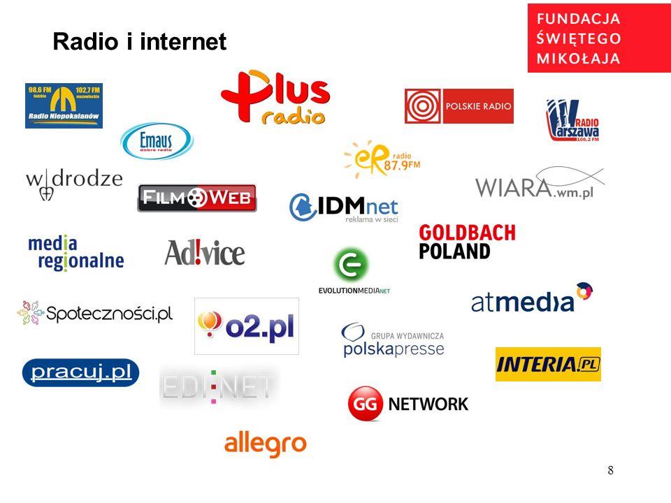 8 Radio i internet