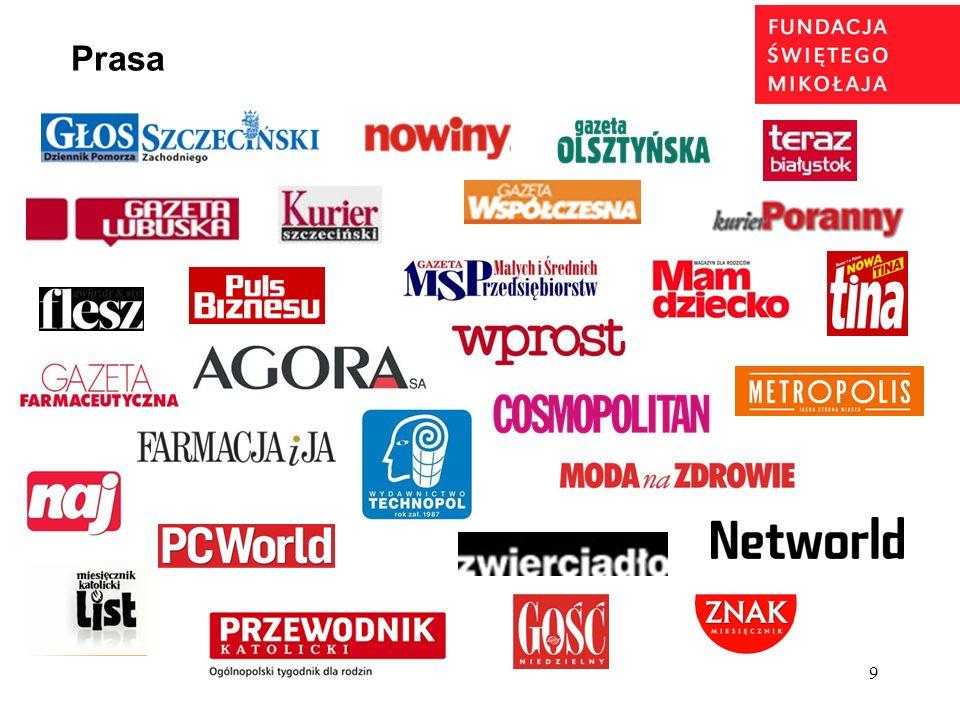 10 System SMS Od 19.11.2012 do 31.01.2013 darczyńcy wysłali ponad 12 tys.