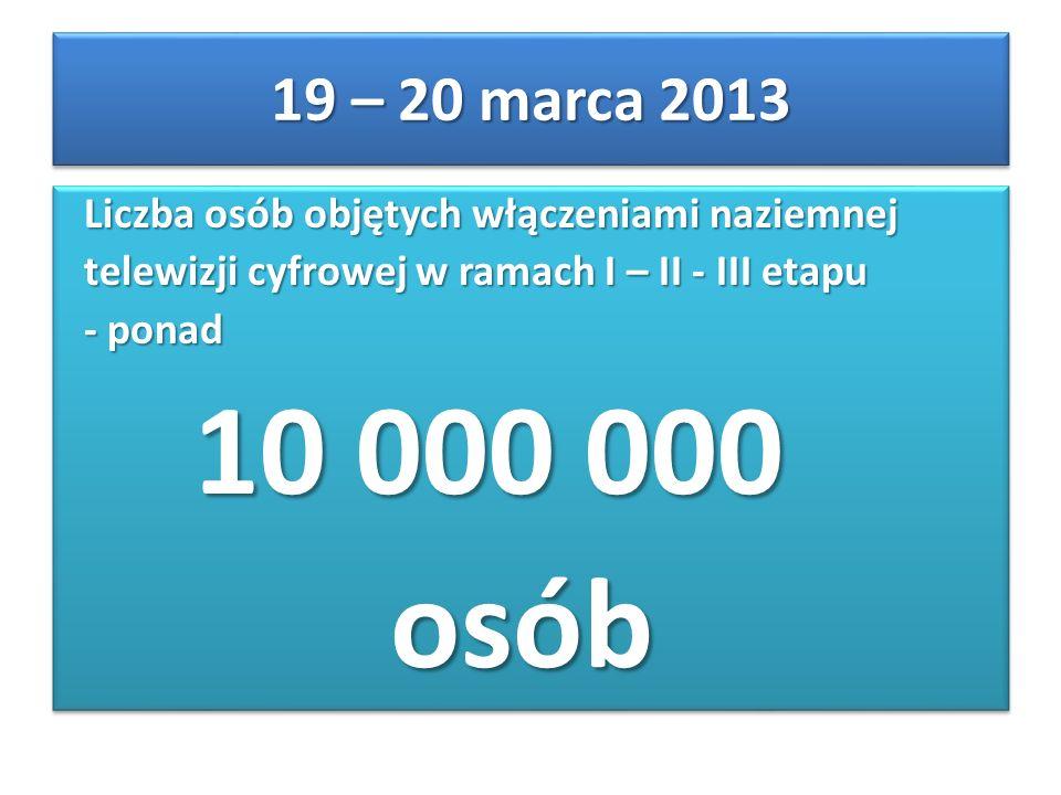 Liczba osób objętych włączeniami naziemnej Liczba osób objętych włączeniami naziemnej telewizji cyfrowej w ramach I – II - III etapu telewizji cyfrowe