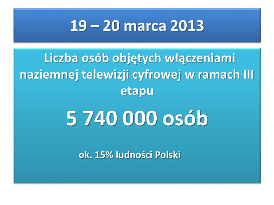 Liczba osób objętych włączeniami naziemnej telewizji cyfrowej w ramach III etapu 5 740 000 osób 5 740 000 osób ok. 15% ludności Polski ok. 15% ludnośc