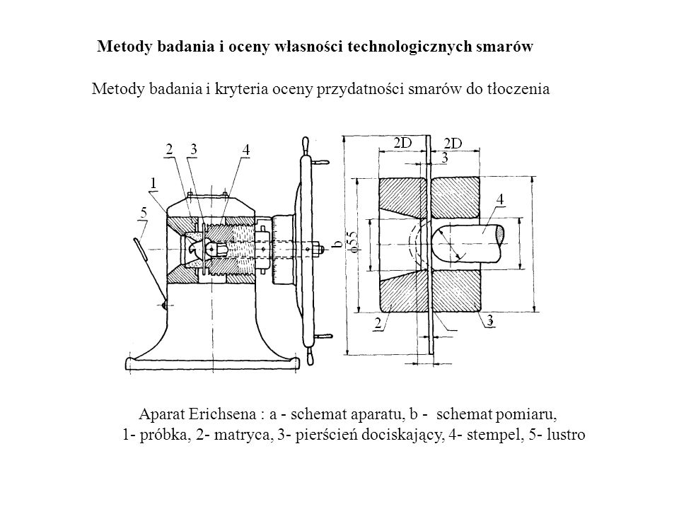 Metody badania i oceny własności technologicznych smarów Metody badania i kryteria oceny przydatności smarów do tłoczenia Aparat Erichsena : a - schem