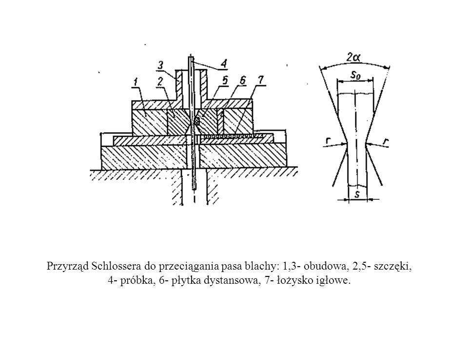 Przyrząd Schlossera do przeciągania pasa blachy: 1,3- obudowa, 2,5- szczęki, 4- próbka, 6- płytka dystansowa, 7- łożysko igłowe.