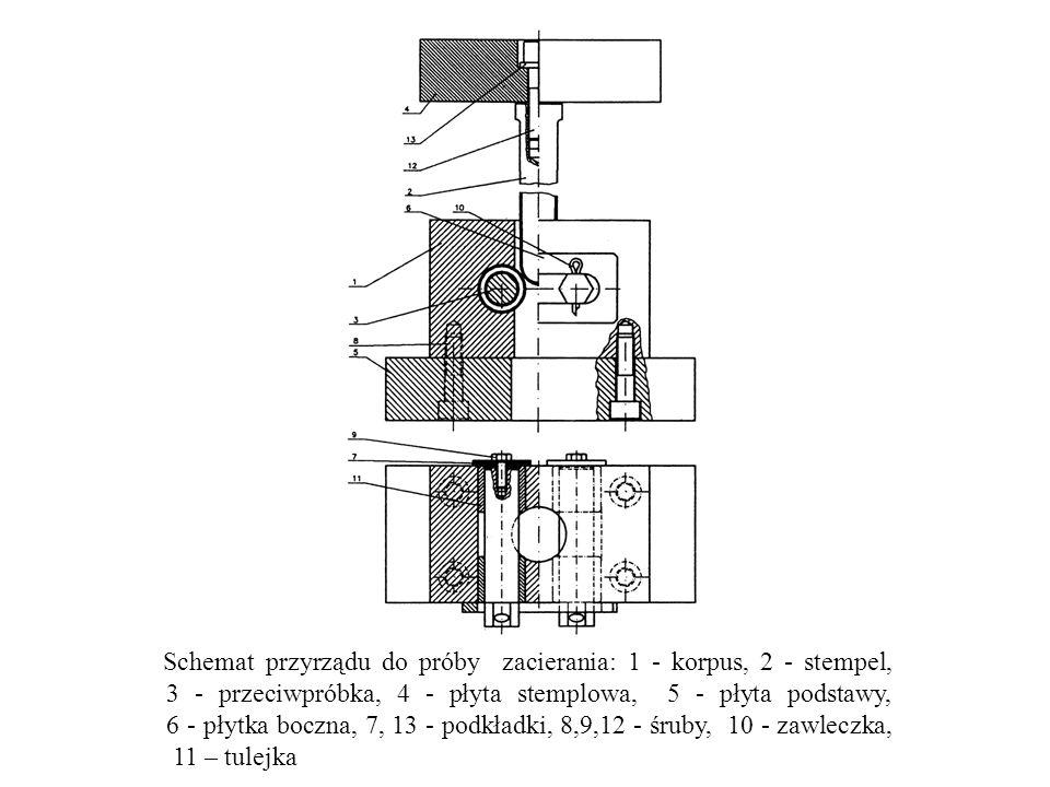 Schemat przyrządu do próby zacierania: 1 - korpus, 2 - stempel, 3 - przeciwpróbka, 4 - płyta stemplowa, 5 - płyta podstawy, 6 - płytka boczna, 7, 13 -