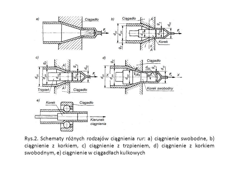 Rys.2. Schematy różnych rodzajów ciągnienia rur: a) ciągnienie swobodne, b) ciągnienie z korkiem, c) ciągnienie z trzpieniem, d) ciągnienie z korkiem
