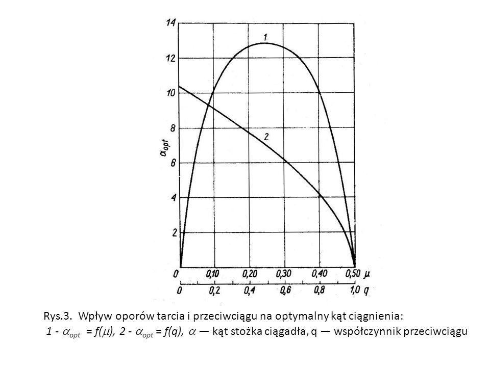 Rys.3. Wpływ oporów tarcia i przeciwciągu na optymalny kąt ciągnienia: 1 - opt = f( ), 2 - opt = f(q), kąt stożka ciągadła, q współczynnik przeciwciąg