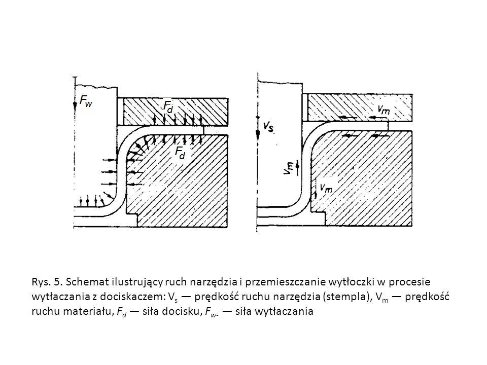 Rys. 5. Schemat ilustrujący ruch narzędzia i przemieszczanie wytłoczki w procesie wytłaczania z dociskaczem: V s prędkość ruchu narzędzia (stempla), V
