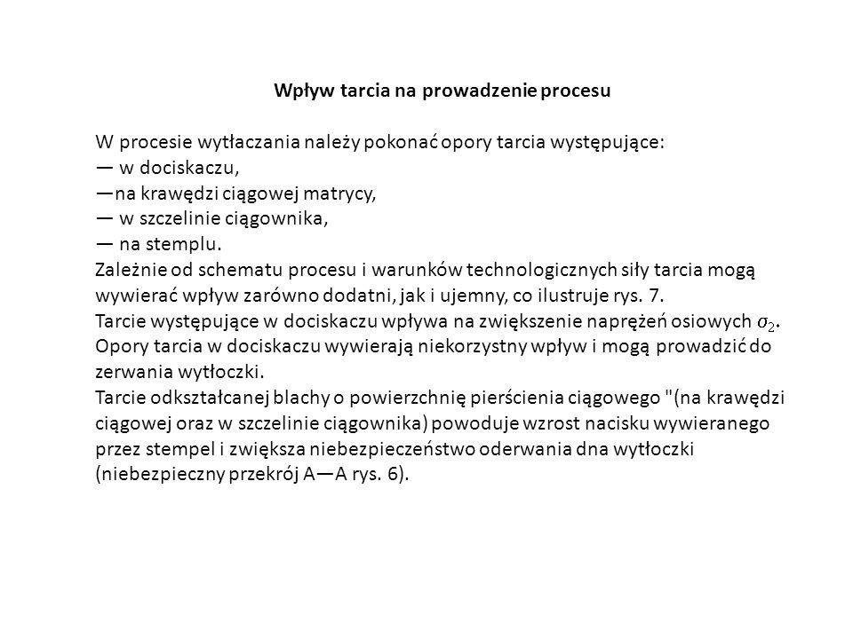 Wpływ tarcia na prowadzenie procesu W procesie wytłaczania należy pokonać opory tarcia występujące: w dociskaczu, na krawędzi ciągowej matrycy, w szcz