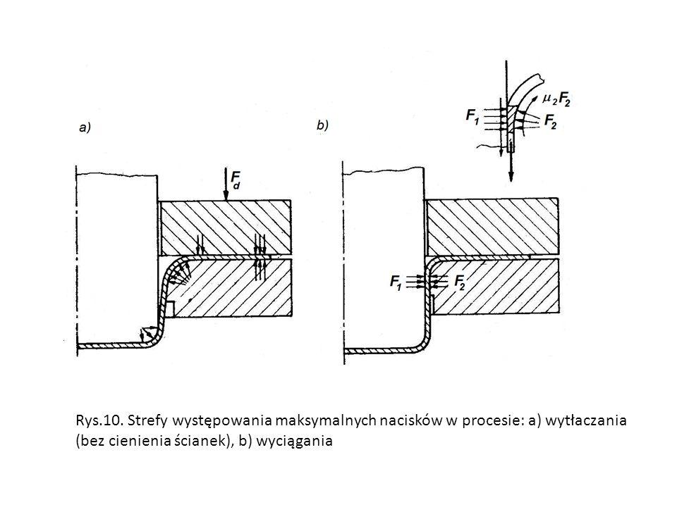 Rys.10. Strefy występowania maksymalnych nacisków w procesie: a) wytłaczania (bez cienienia ścianek), b) wyciągania
