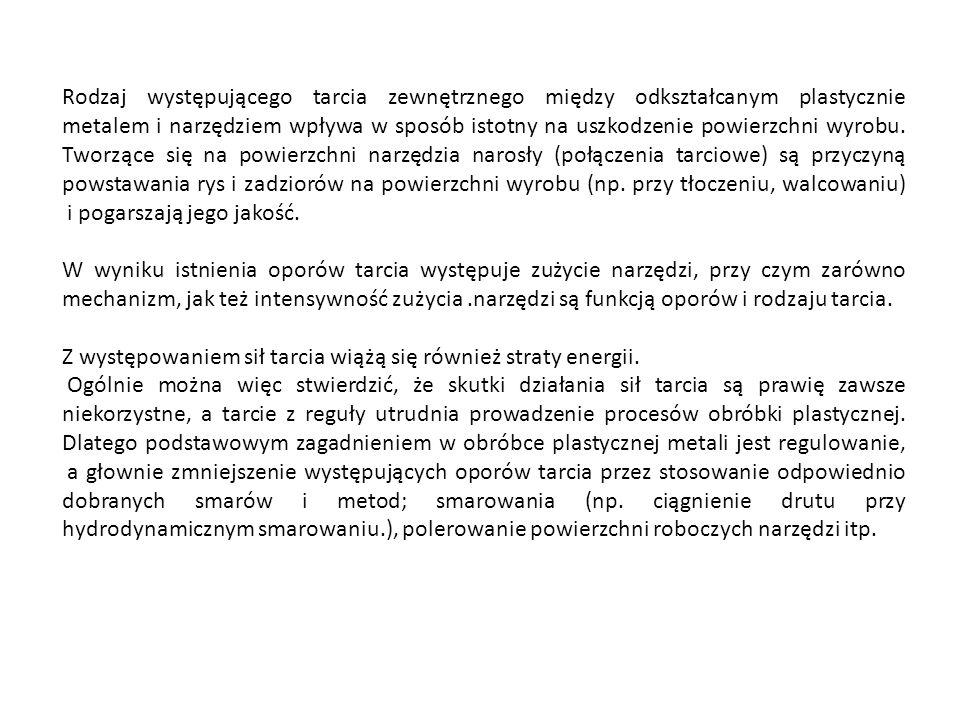 Rys. 14. Zależność nacisków od wymiarów próbki i współczynnika tarcia
