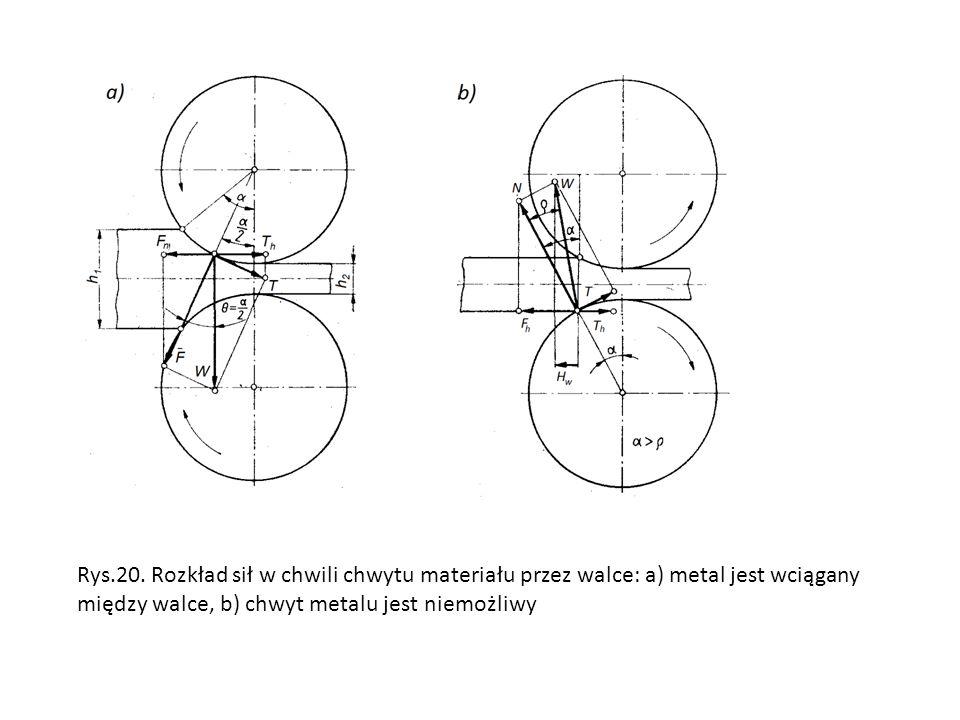 Rys.20. Rozkład sił w chwili chwytu materiału przez walce: a) metal jest wciągany między walce, b) chwyt metalu jest niemożliwy