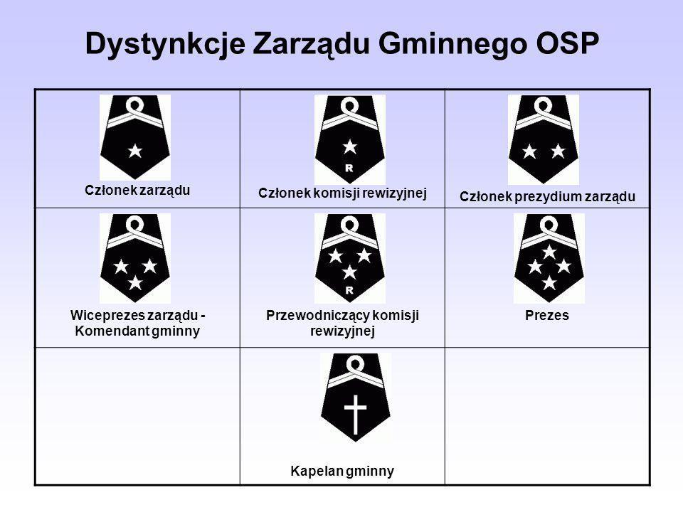 Dystynkcje Zarządu Gminnego OSP Członek zarządu Członek komisji rewizyjnej Członek prezydium zarządu Wiceprezes zarządu - Komendant gminny Przewodnicz
