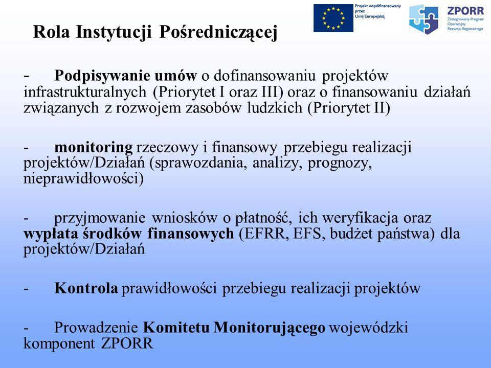 Rola Instytucji Pośredniczącej - Podpisywanie umów o dofinansowaniu projektów infrastrukturalnych (Priorytet I oraz III) oraz o finansowaniu działań związanych z rozwojem zasobów ludzkich (Priorytet II) -monitoring rzeczowy i finansowy przebiegu realizacji projektów/Działań (sprawozdania, analizy, prognozy, nieprawidłowości) -przyjmowanie wniosków o płatność, ich weryfikacja oraz wypłata środków finansowych (EFRR, EFS, budżet państwa) dla projektów/Działań -Kontrola prawidłowości przebiegu realizacji projektów -Prowadzenie Komitetu Monitorującego wojewódzki komponent ZPORR