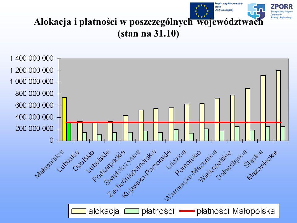 Alokacja i płatności w poszczególnych województwach (stan na 31.10)