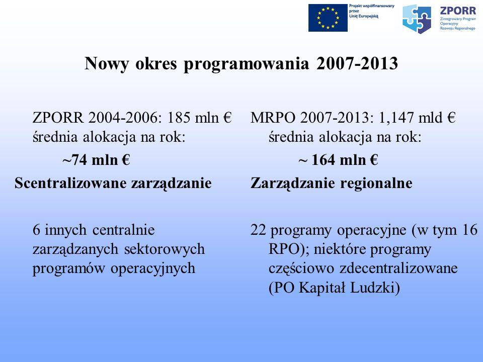 Nowy okres programowania 2007-2013 ZPORR 2004-2006: 185 mln średnia alokacja na rok: ~74 mln Scentralizowane zarządzanie 6 innych centralnie zarządzanych sektorowych programów operacyjnych MRPO 2007-2013: 1,147 mld średnia alokacja na rok: ~ 164 mln Zarządzanie regionalne 22 programy operacyjne (w tym 16 RPO); niektóre programy częściowo zdecentralizowane (PO Kapitał Ludzki)