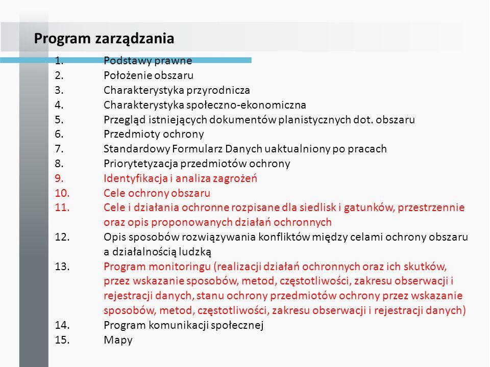 1.Podstawy prawne 2.Położenie obszaru 3.Charakterystyka przyrodnicza 4.Charakterystyka społeczno-ekonomiczna 5.Przegląd istniejących dokumentów planistycznych dot.