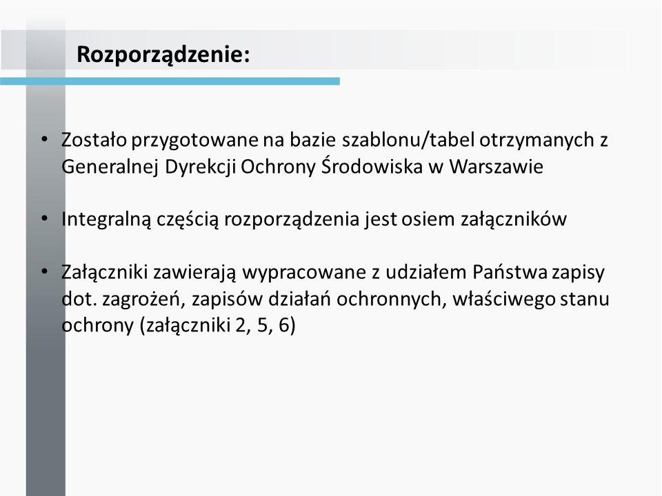 Zostało przygotowane na bazie szablonu/tabel otrzymanych z Generalnej Dyrekcji Ochrony Środowiska w Warszawie Integralną częścią rozporządzenia jest osiem załączników Załączniki zawierają wypracowane z udziałem Państwa zapisy dot.