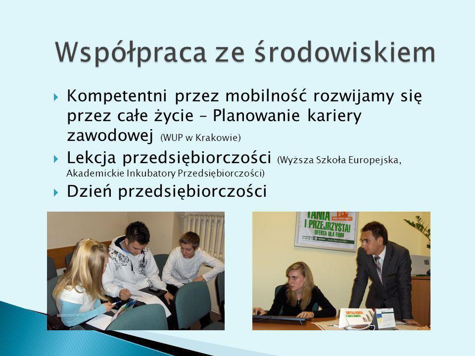Kompetentni przez mobilność rozwijamy się przez całe życie – Planowanie kariery zawodowej (WUP w Krakowie) Lekcja przedsiębiorczości (Wyższa Szkoła Europejska, Akademickie Inkubatory Przedsiębiorczości) Dzień przedsiębiorczości