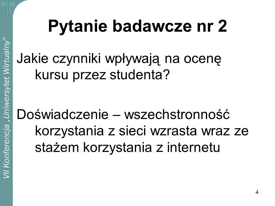 4 Pytanie badawcze nr 2 Jakie czynniki wpływają na ocenę kursu przez studenta? Doświadczenie – wszechstronność korzystania z sieci wzrasta wraz ze sta