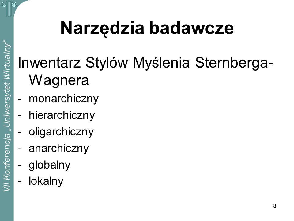 8 Narzędzia badawcze Inwentarz Stylów Myślenia Sternberga- Wagnera -monarchiczny -hierarchiczny -oligarchiczny -anarchiczny -globalny -lokalny
