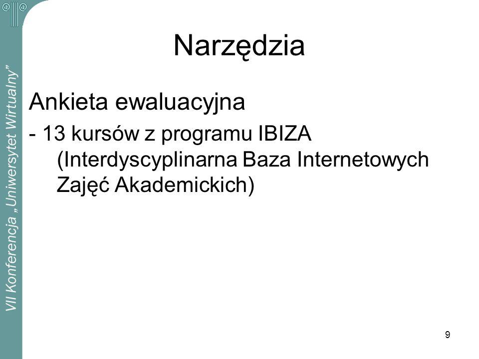 9 Narzędzia Ankieta ewaluacyjna - 13 kursów z programu IBIZA (Interdyscyplinarna Baza Internetowych Zajęć Akademickich)
