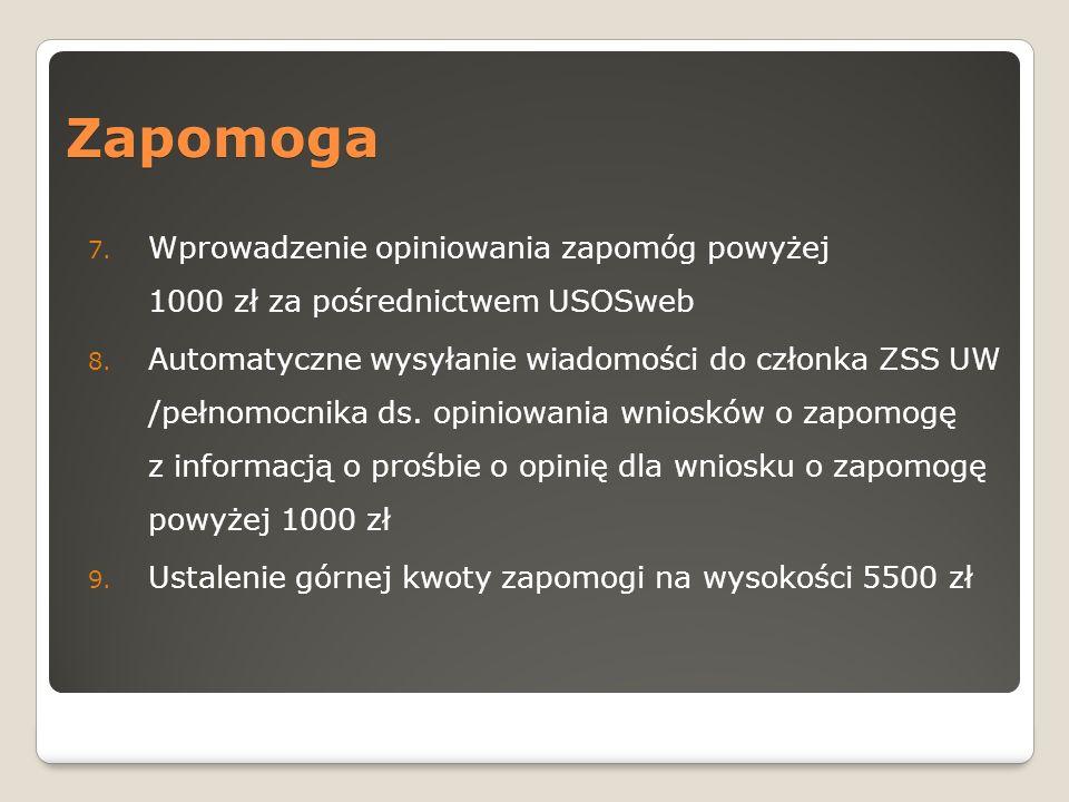 Zapomoga 7. Wprowadzenie opiniowania zapomóg powyżej 1000 zł za pośrednictwem USOSweb 8.