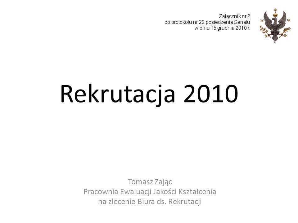 Rekrutacja 2010 Tomasz Zając Pracownia Ewaluacji Jakości Kształcenia na zlecenie Biura ds.
