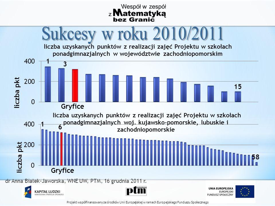Projekt współfinansowany ze środków Unii Europejskiej w ramach Europejskiego Funduszu Społecznego dr Anna Białek-Jaworska, WNE UW, PTM, 16 grudnia 2011 r.