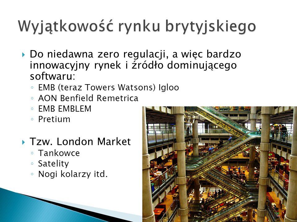 Do niedawna zero regulacji, a więc bardzo innowacyjny rynek i źródło dominującego softwaru: EMB (teraz Towers Watsons) Igloo AON Benfield Remetrica EM