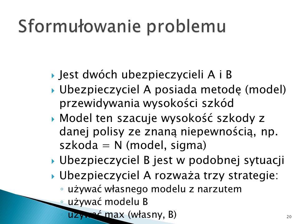 Jest dwóch ubezpieczycieli A i B Ubezpieczyciel A posiada metodę (model) przewidywania wysokości szkód Model ten szacuje wysokość szkody z danej polis