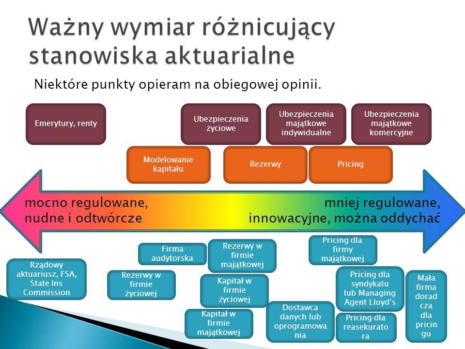 Niektóre punkty opieram na obiegowej opinii. mocno regulowane, nudne i odtwórcze mniej regulowane, innowacyjne, można oddychać Rządowy aktuariusz, FSA