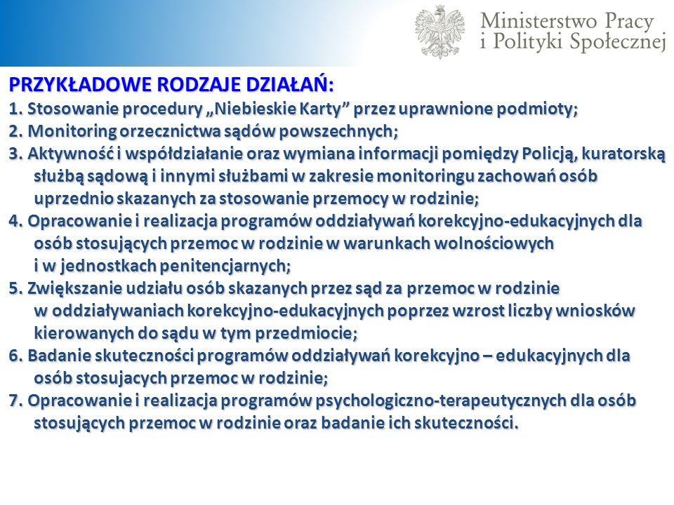 PRZYKŁADOWE RODZAJE DZIAŁAŃ: 1. Stosowanie procedury Niebieskie Karty przez uprawnione podmioty; 2. Monitoring orzecznictwa sądów powszechnych; 3. Akt