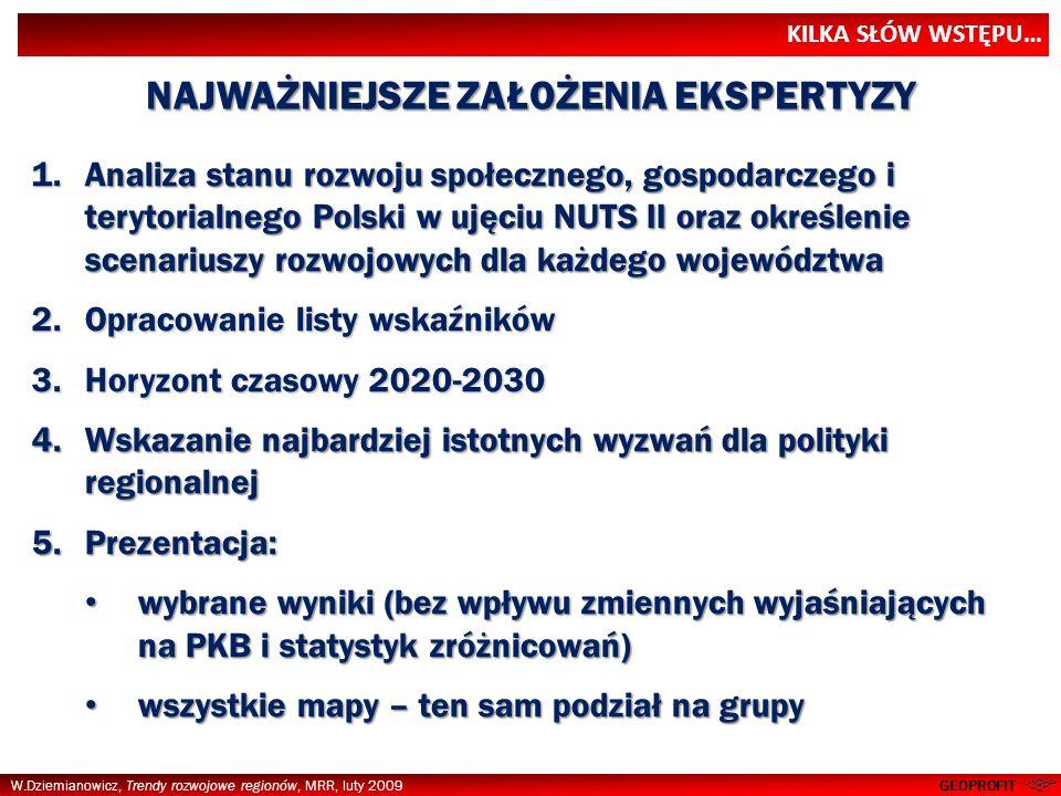 5 WARIANTÓW ROZWOJU… W.Dziemianowicz, Trendy rozwojowe regionów, MRR, luty 2009 w latach 2006-2020 i później nie nastąpią żadne istotne zmiany w hierarchii województw, ponieważ będą one rozwijały się w tempie (względem wzrostu krajowego) podobnym do tego, które obserwowano w latach wcześniejszych w latach 2006-2020 i później nie nastąpią żadne istotne zmiany w hierarchii województw, ponieważ będą one rozwijały się w tempie (względem wzrostu krajowego) podobnym do tego, które obserwowano w latach wcześniejszych odchylenia od stopy wzrostu krajowego PKB będą w każdym z województw bardzo zbliżone do sytuacji z poprzednich okresów odchylenia od stopy wzrostu krajowego PKB będą w każdym z województw bardzo zbliżone do sytuacji z poprzednich okresów punkt wyjścia - prognoza krajowego PKB punkt wyjścia - prognoza krajowego PKB WARIANT UTRWALAJĄCY GEOPROFIT