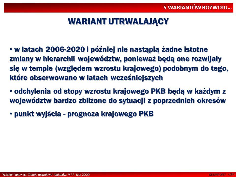 W.Dziemianowicz, Trendy rozwojowe regionów, MRR, luty 2009 PRODUKTYWNOŚĆ W USŁUGACH GEOPROFIT PRZYKŁADY KILKU ZMIENNYCH 20062020