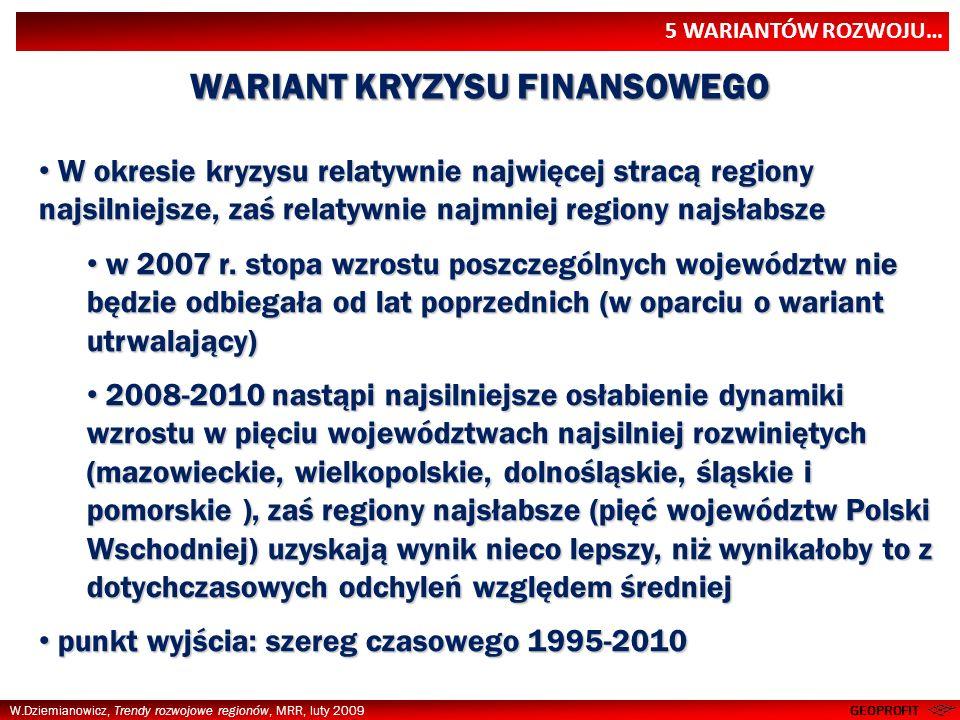 W.Dziemianowicz, Trendy rozwojowe regionów, MRR, luty 2009 DROGI O NAWIERZCHNI ULEPSZONEJ GEOPROFIT PRZYKŁADY KILKU ZMIENNYCH 20072020