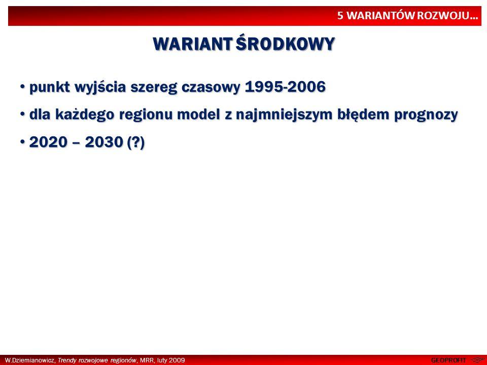 5 WARIANTÓW ROZWOJU… W.Dziemianowicz, Trendy rozwojowe regionów, MRR, luty 2009 wariant kryzysu: dane 1995-2010 plus… wariant kryzysu: dane 1995-2010 plus… 2011-2013 regiony metropolitalne będą rozwijały się w tempie szybszym, niż ich dotychczasowa stopa wzrostu 2011-2013 regiony metropolitalne będą rozwijały się w tempie szybszym, niż ich dotychczasowa stopa wzrostu pozostałe województwa: od 2011 – metoda wariantu środkowego pozostałe województwa: od 2011 – metoda wariantu środkowego WARIANT ROSNĄCEJ POLARYZACJI 2011-2013 GEOPROFIT