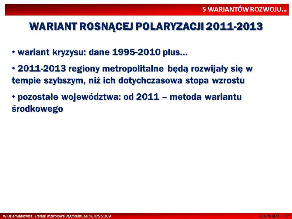 5 WARIANTÓW ROZWOJU… W.Dziemianowicz, Trendy rozwojowe regionów, MRR, luty 2009 wariant kryzysu: dane 1995-2010 plus… wariant kryzysu: dane 1995-2010 plus… 2011-2013 ożywienie w regionach metropolitalnych, ale nie tak wysokie, jak w wariancie polaryzacji 2011-2013 ożywienie w regionach metropolitalnych, ale nie tak wysokie, jak w wariancie polaryzacji ożywienie w Polsce Wschodniej (efekty UE) – wyższy wzrost niż przeciętne odchylenie od stopy krajowego PKB ożywienie w Polsce Wschodniej (efekty UE) – wyższy wzrost niż przeciętne odchylenie od stopy krajowego PKB pozostałe województwa: od 2011 – metoda wariantu środkowego pozostałe województwa: od 2011 – metoda wariantu środkowego WARIANT KONWERGENCJI 2011-2013 GEOPROFIT