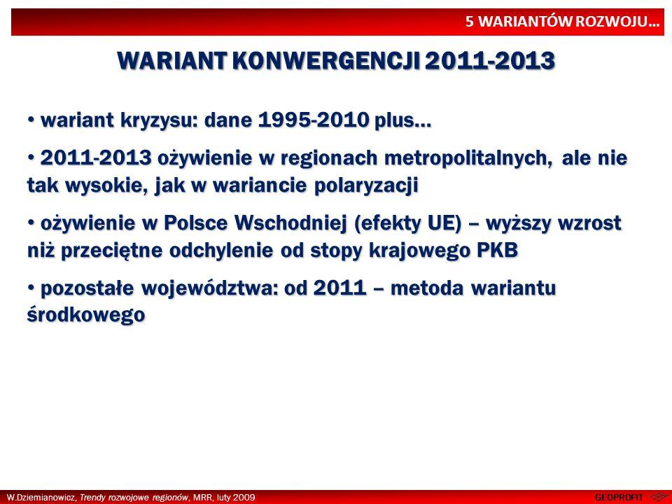 ZRÓŻNICOWANIA REGIONALNE W POLSCE W.Dziemianowicz, Trendy rozwojowe regionów, MRR, luty 2009 PKB pc W RÓŻNYCH UJĘCIACH GEOPROFIT