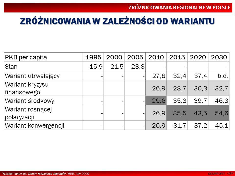 POLSKIE REGIONY W 5 WARANTACH W.Dziemianowicz, Trendy rozwojowe regionów, MRR, luty 2009GEOPROFIT