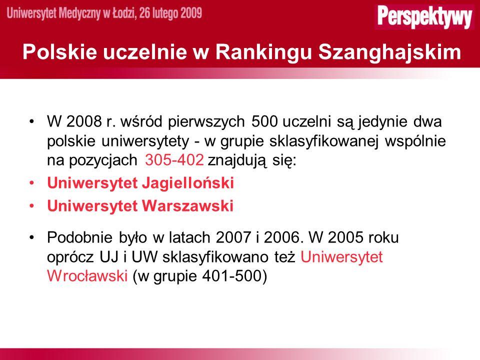 Polskie uczelnie w Rankingu Szanghajskim W 2008 r.