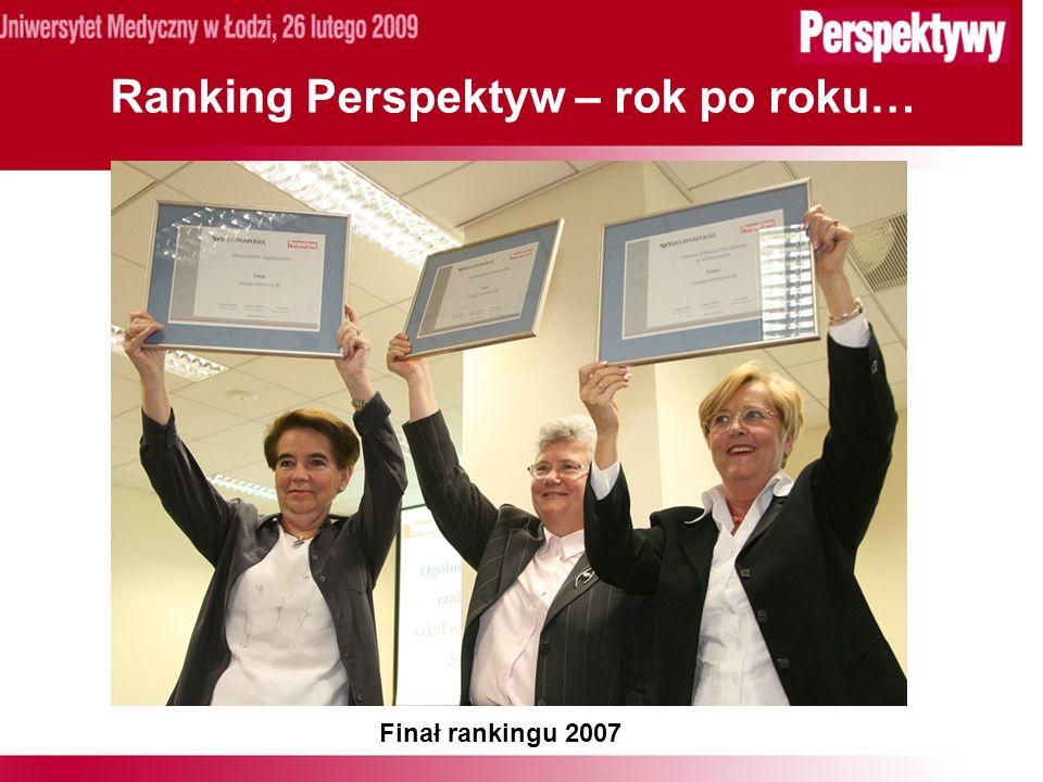 Ranking Perspektyw – rok po roku… Finał rankingu 2007