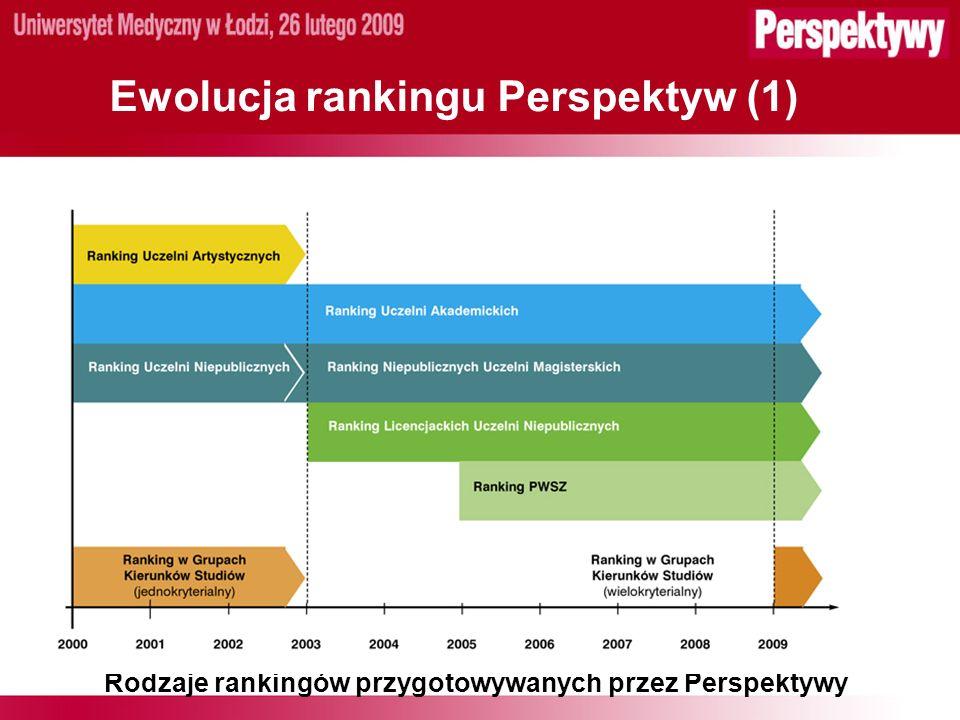 Ewolucja rankingu Perspektyw (1) Rodzaje rankingów przygotowywanych przez Perspektywy
